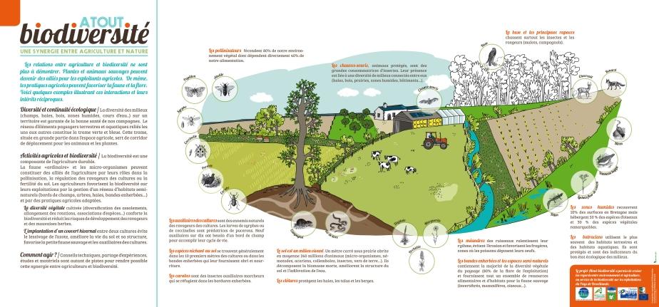 Atout Biodiversité